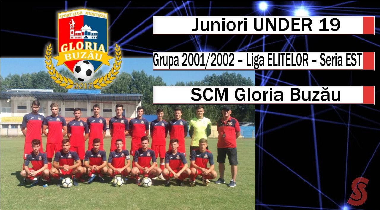 SCM Gloria Buzău – Juniori U19 – Un început foarte ezitant și un finiș uimitor!